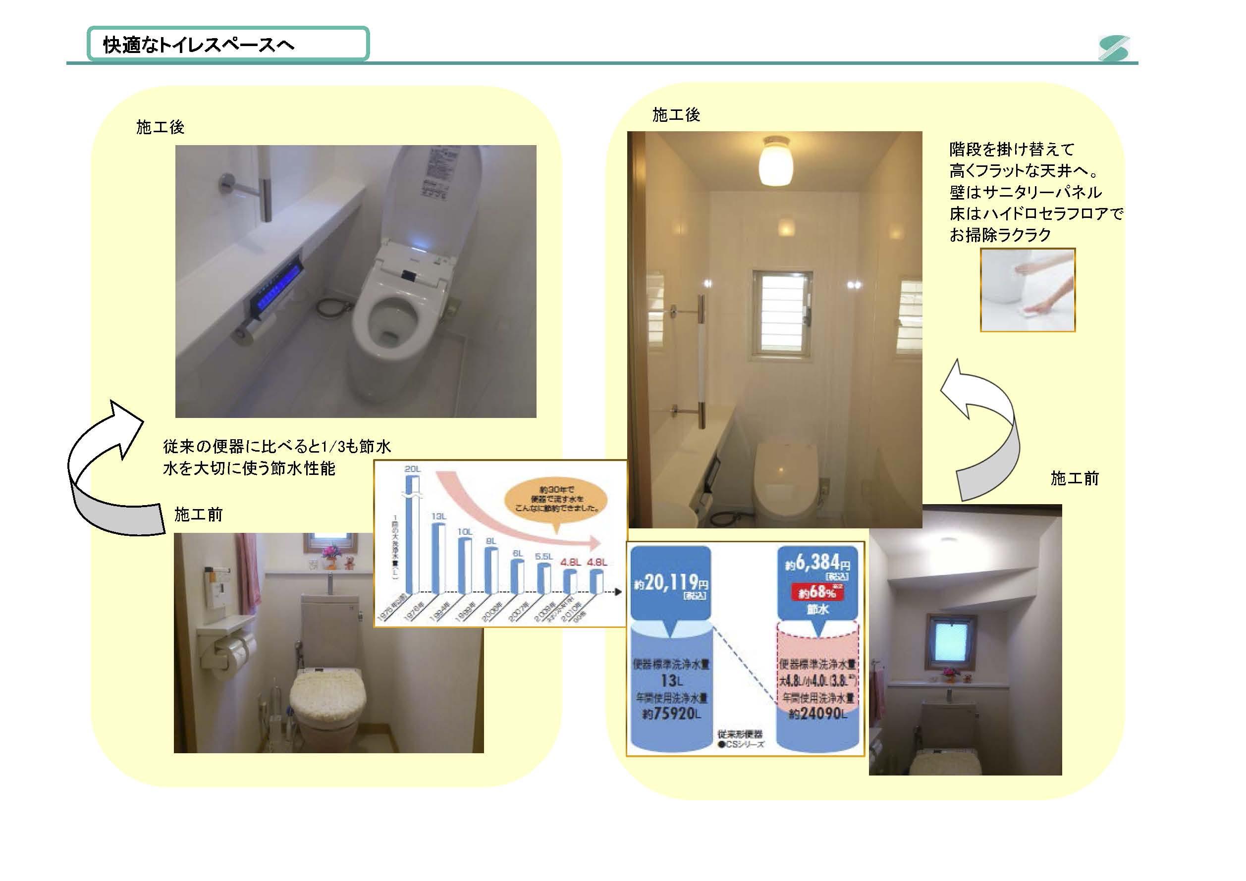事例トイレ